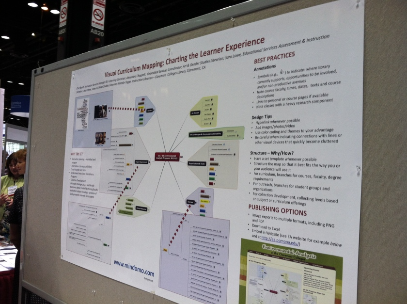 Poster at ALA Annual Conference
